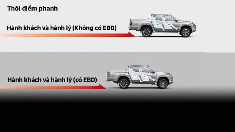 mitsubishi-triton-2020-phanh-SU-ebd
